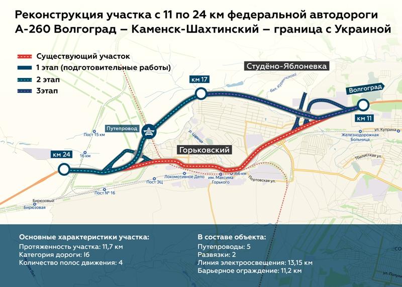 В 2021 году начнутся работы по третьему этапу реконструкции трассы в обход п. Горьковского