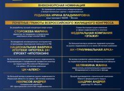В рамках Сочинского Всероссийского жилищного конгресса состоялась церемония награждения